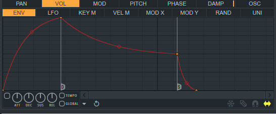 showning adsr in sytrus example fl studio