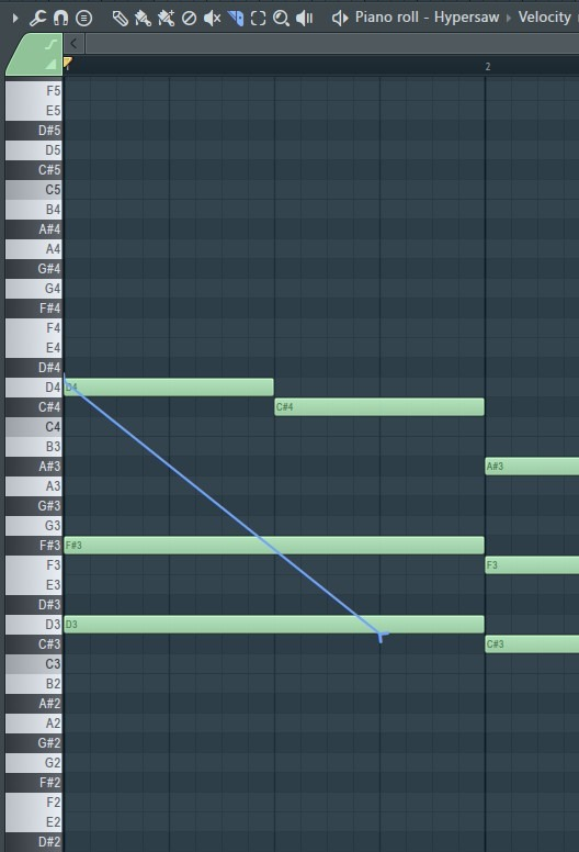 How to make the cut on notes fl studio